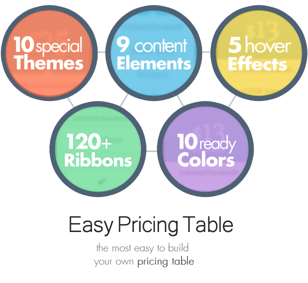 Easy Pricing Tables WordPress Plugin - 3